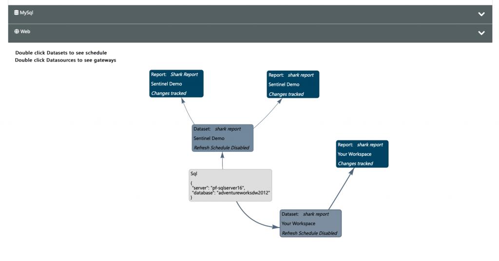 Data Source Explorer Diagram